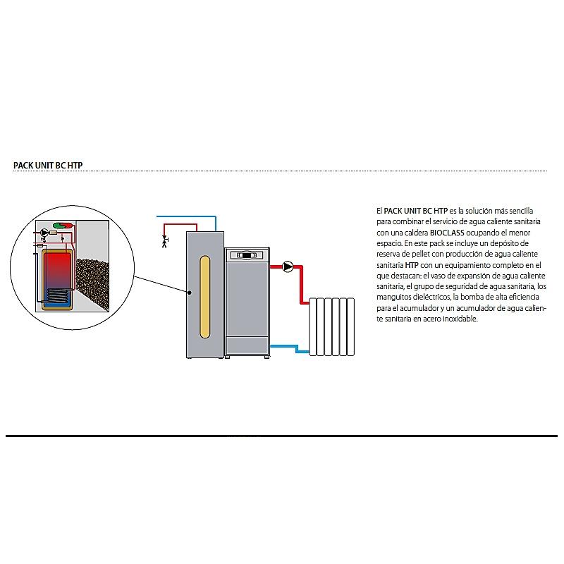 Caldera pellets agua y calefacci n precio oferta - Caldera de calefaccion ...
