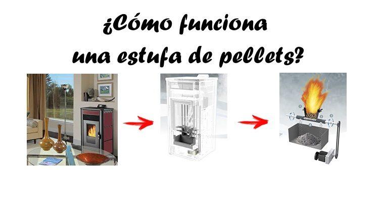 C mo funciona una estufa de pellets blog de comercial atc - Estufas de pellets para pisos ...