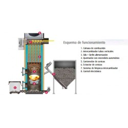 CALDERA DE BIOMASA LASIAN BIOSELECT PLUS 30
