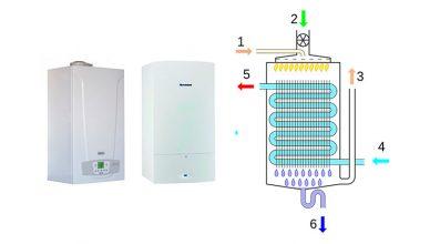 Caldera de condensación: qué es y cómo funciona