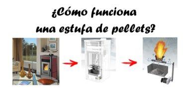 como funciona una estufa de pellets